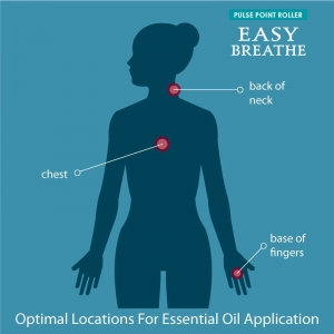 EASY BREATHE PULSE POINT ROLLER