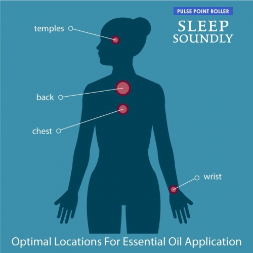 SLEEP SOUNDLY PULSE POINT ROLLER
